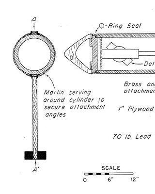 Airborne magnetometer